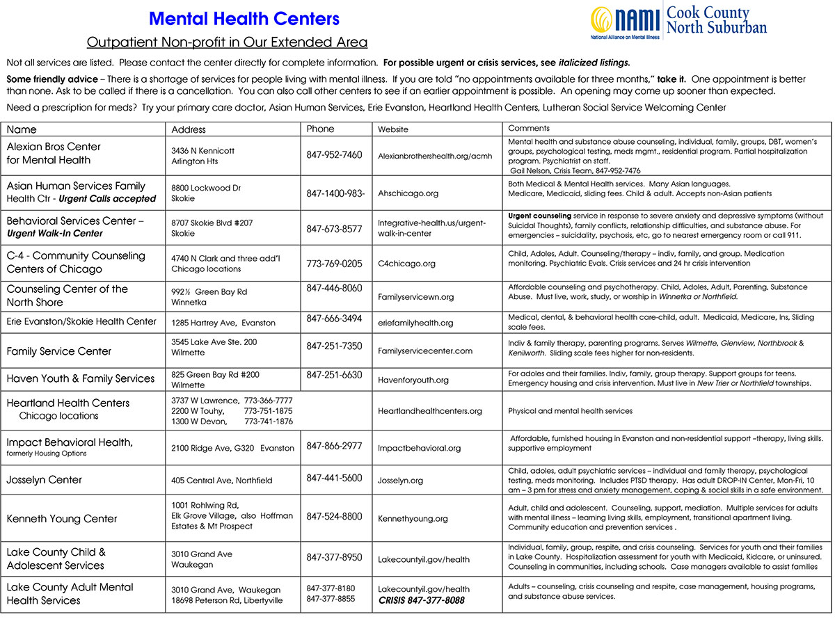 Mental Health Centers Chicago
